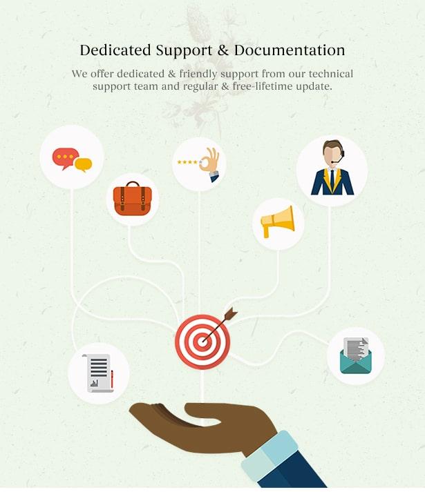 Bodoni - Wine Shop & Vineyard WordPress Theme - Support & Documentation