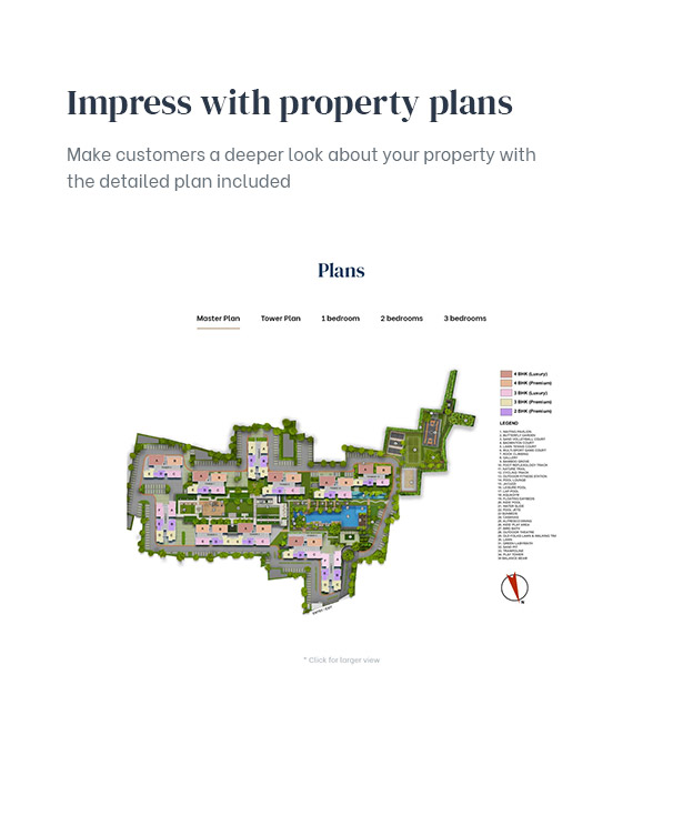 Property plans supported to make your real estate more impressive